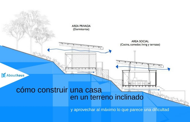 CONSTRUIR UNA CASA EN UN TERRENO INCLINADO