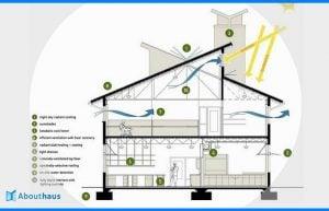 Diseño de calidad para tu casa
