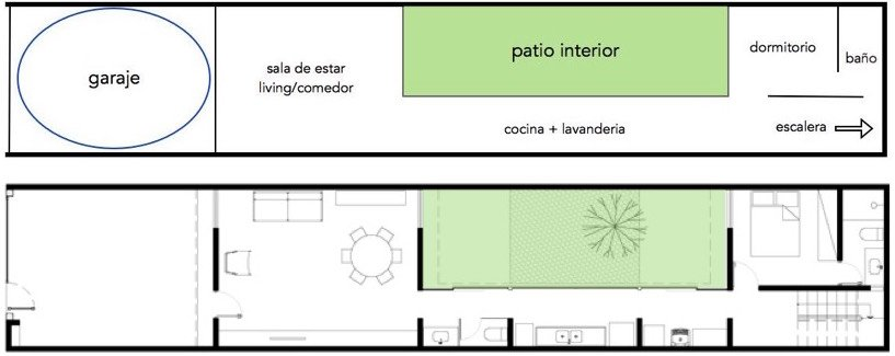 Casa con Patio Interior.