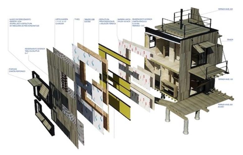 122x244 Sistema Constructivo en Madera