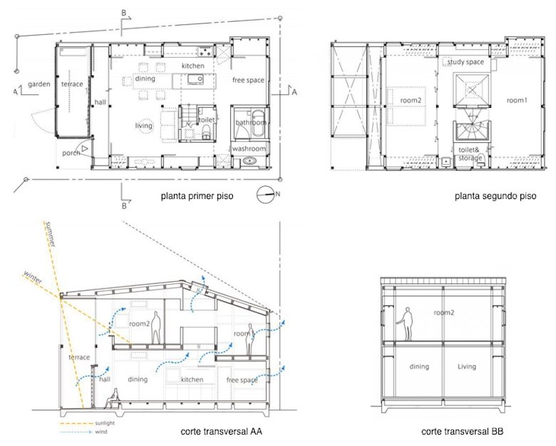 planos de casas de dos pisos y altillo