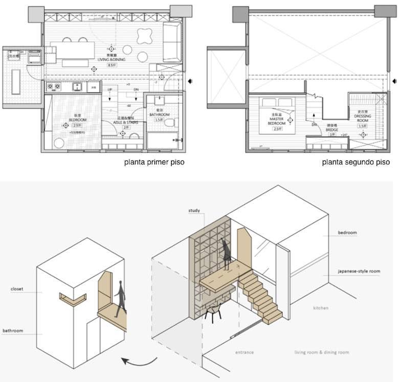 planos de casas de dos pisos de block