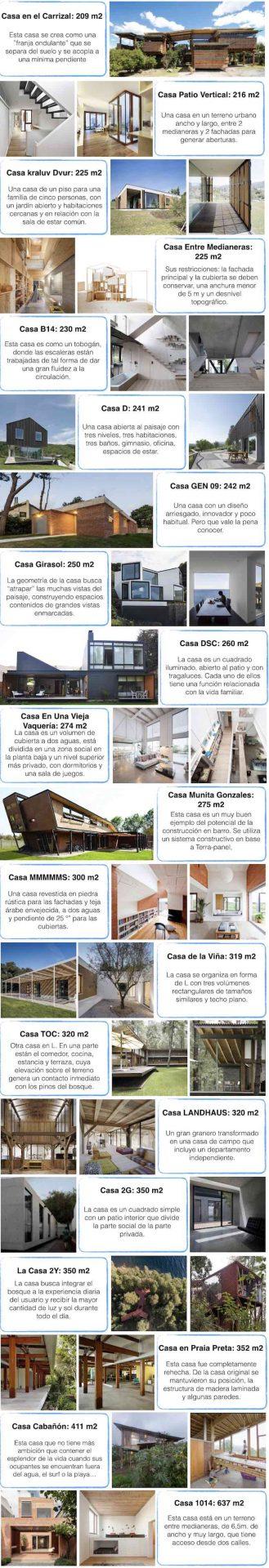 100 Casas