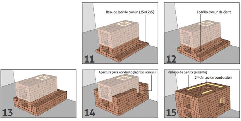 Como Construir Una Estufa De Masa Termica De Alto Rendimiento