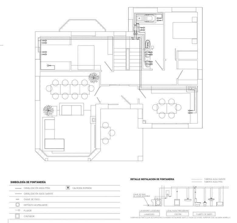 Planos Tecnicos De Una Casa Diferentes Tipos Ejemplos Y Utilidad
