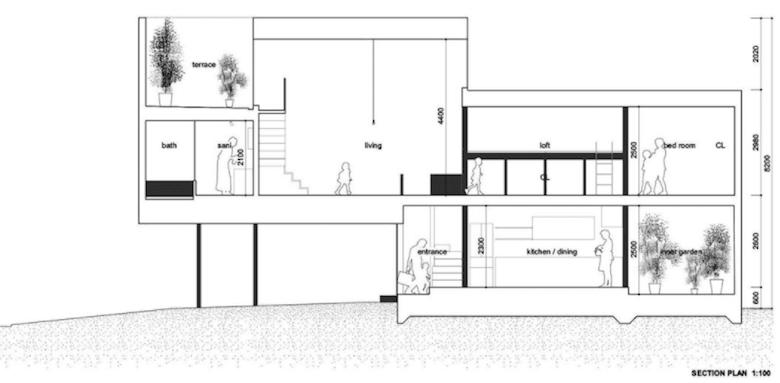 Como dise ar una casa estrecha de solo 3 metros de ancho for Disenar plano cocina