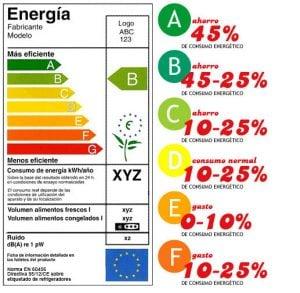 eficiencia energetica en una casa